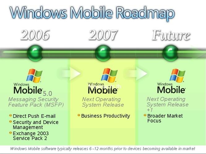 รูปที่ 2 การแสดง Roadmap ของ Windows Mobile ในปีต่อไป